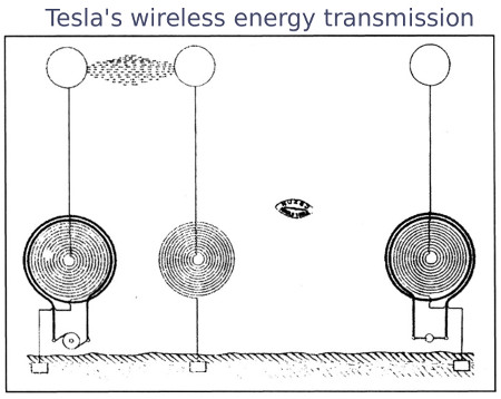 Tesla Wireless
