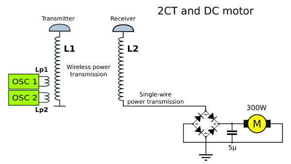 2CT and DC motor - wireless electricity - wireless power - with ground connection