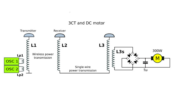 3CT - 300W motor and wireless power - wireless electricity -  without ground connection
