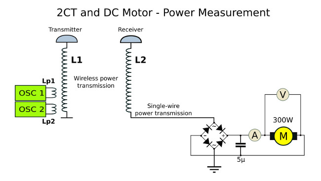 Measuring wireless power - wireless electricity -  wireless power transfer